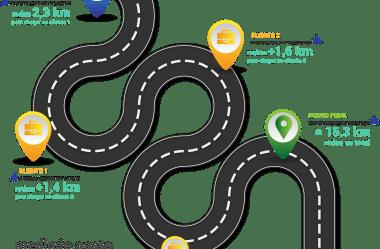 Reembolso por km rodado: Aprenda como fazer o cálculo