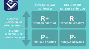 RReforco-positivo